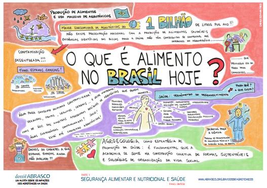 pressao-politica-dificulta-reducao-do-uso-de-agrotoxicos-no-brasil
