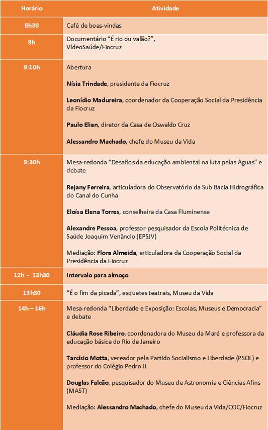 Seminário Debate Direitos Humanos E Fortalecimento Da Cidadania 16 4 Icict Fiocruz
